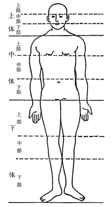 岡田先生療病術講義録